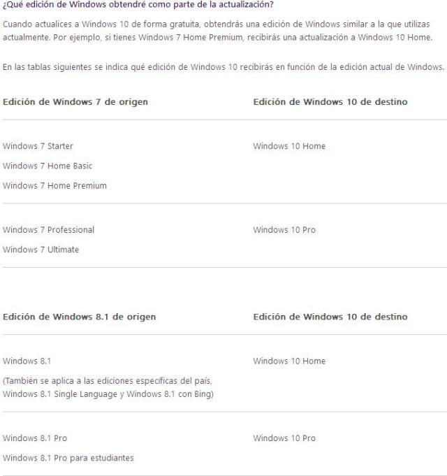 EdicionesW10